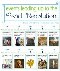 Minibook.  Events Leading Up to the French Revolution.  #frenchrevolution  #lapbooks  #ihsnet