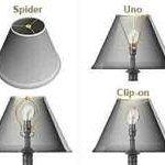 Lamp Shades Buyer's Guide   Lamp shades, Shades and Lamps
