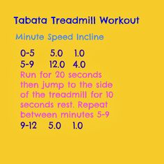 The Runner Beans: Incline Tabata Treadmill Workout