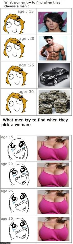 awesome Aging of men vs women