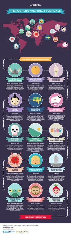 The Worlds Weirdest Festivals by kristian.bannister (via Creattica)