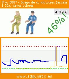 Siku 0887 - Juego de conductores (escala 1:32), varios colores (Juguete). Baja 46%! Precio actual 4,09 €, el precio anterior fue de 7,55 €. https://www.adquisitio.es/siku/0887-juego-conductores