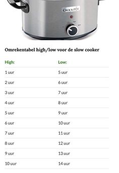 Slow Cooker Recipes, Crockpot Recipes, Best Cooker, Multicooker, Crock Pot Cooking, Healthy Dishes, Sous Vide, Drones, High Low