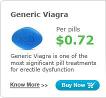 need some viagra