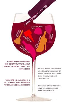 Wine Facts!