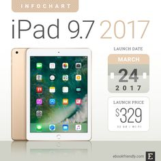 The 2017 iPad models – tech specs, comparisons, pics, and Beautiful Words In English, Most Beautiful Words, English Words, People Infographic, Infographics, Favorite Words, Apple Ipad, Go Shopping