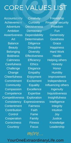 Personal core values list: a comprehensive list of 148 personal core value. Down… – TOP 5 Habit Building Tips Writing Words, Writing Tips, Resume Writing, Consejos Feng Shui, English Writing Skills, Business Planning, Goal Planning, Business Management, Change Management