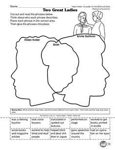Worksheets: Helen Keller Biography | Social Studies & Geography ...