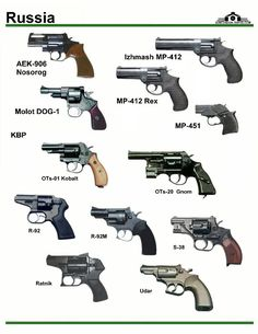 """coffeeandspentbrass: """"cerebralzero: """" Russian Special Revolvers """" One day I will find one of the ~2,000 imported AEK-906's. """""""