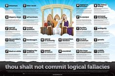 Logical Fallacies Poster via yourlogicalfallacies.com
