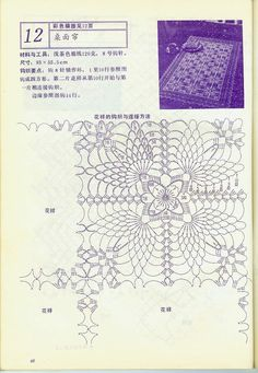 Disk Informations About Interior crocheted — Yandex. Crochet Motif Patterns, Crochet Diagram, Crochet Patterns For Beginners, Crochet Chart, Filet Crochet, Crochet Wool, Crochet Blocks, Crochet Squares, Thread Crochet