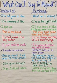 """A1: Ss will learn in a clsrm culture that promotes a growth mindset. This chart will be in my clsrm in Aug. #dubchat"""
