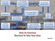 I like how there is no option for it being Lestrade's division.