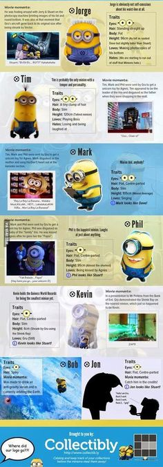 Know your minions