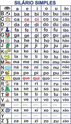 Alfabetização e Letramento: Plano de Aula e Silabário Simples