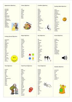 Adjectives in English #learnenglish #IELTS http://www.uniquelanguages.com
