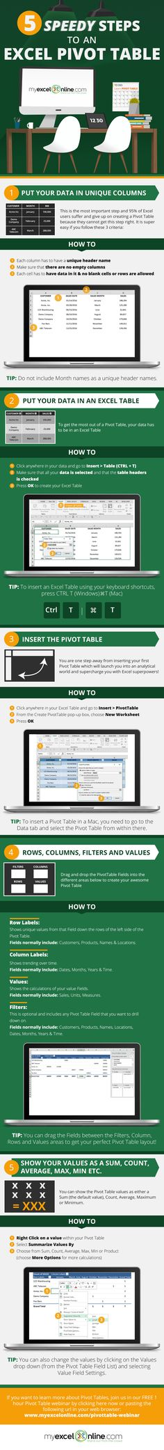 Click to learn more about Pivot Tables...