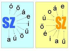 feladatok betűkkel - Google-keresés