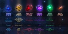 The Infinity Stones - Helpful Chart - Visit to grab an amazing super hero shirt now on sale!