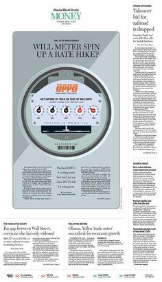 Meter spin up