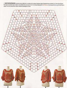 Tejido Facil: Patrón: Remera con motivo Pentagonal roja calada en crochet