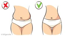 Are you among those trying to eradicate the side fat, yet all your efforts went in vain? Are you still wondering about the type of exercise that may assist to you remove side fat rapidly? Reduce Thigh Fat, Exercise To Reduce Thighs, Lower Belly Fat, Put On Weight, How To Lose Weight Fast, Side Fat Workout, Cycle Ride, Before Sleep, Lose Body Fat