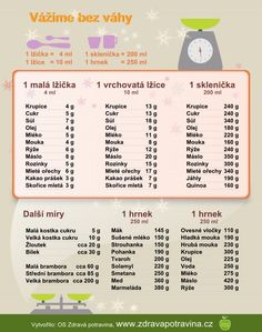 Healthy Cooking, Cooking Tips, Cooking Recipes, Healthy Recipes, Czech Recipes, Graham Crackers, Tricks, Food Art, Health Tips