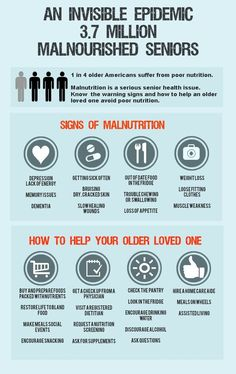 Signs of Senior Malnutrition - Know the signs and symptoms of senior malnourishment and how to protect your older loved ones from this preventable state.