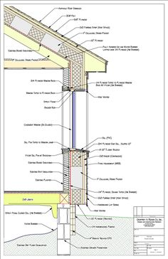 exterior wall thickness residential slab on grade foundation details architectural details