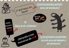 Aprende español callejeando por Madrid: Aquí y allá