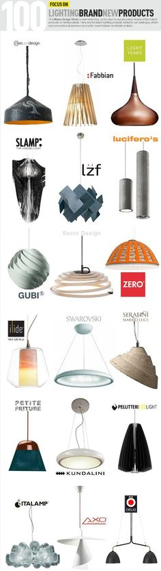Archiproducts, Focus on Lighting Brands New Products at #milandesignweek #mdw13 www.edilportale.com/newsletter/161962