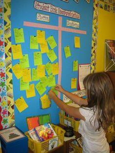 She has great interactive bulletin boards.