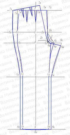 Pattern of women's trousers. Step by step instructions for constructing the drawing basics of women's trousers.