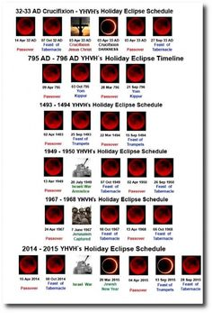 nasa blood moons 2014 2015 | The Blood Red Moons Of 2014 And 2015: An Omen Of War For Israel ...will check this out...