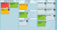 agile-software-project-board-example-lk.jpg (922×503)