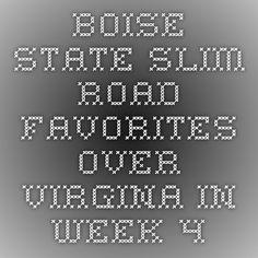 Boise State Slim Road Favorites Over Virgina in Week 4