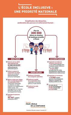 L'école inclusive : une priorité nationale