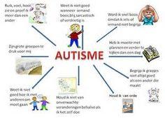Autisme Spectrum Stoornis in de klas | MIJN POORT
