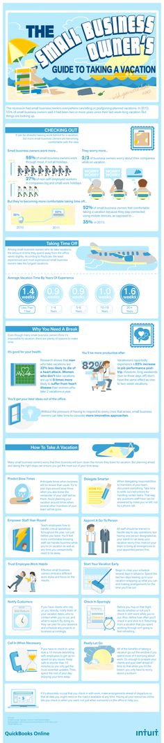 Owning and running a small business takes its toll on even the strongest individuals, so carving out time for R is not just important, it's essential.    In this infographic, we take a look at the small business owner's approach to taking a vacation and offer tips on how to recharge your batteries without fighting pangs of guilt.