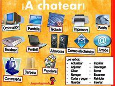 A #chatear  #léxicoordenador #VocabularioInternet