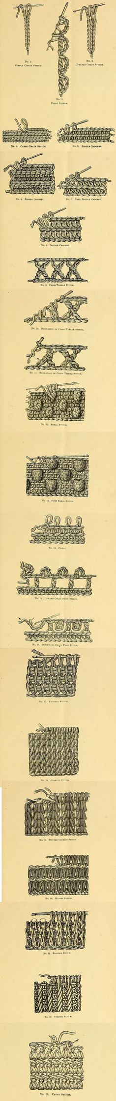 From the 1883 book, How to Crochet......read it in full on the DIY Collaboratorium's Crochet Library page