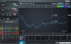 Stock Market UI on Behance