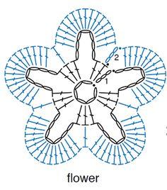 Watch The Video Splendid Crochet a Puff Flower Ideas. Phenomenal Crochet a Puff Flower Ideas. Crochet Diy, Form Crochet, Crochet Flower Patterns, Crochet Diagram, Crochet Chart, Crochet Squares, Thread Crochet, Irish Crochet, Crochet Doilies