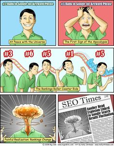 SEO memes are funny pics about search engine optimization, marketing, social media and more! Digital Marketing Services, Social Marketing, Seo Services, Internet Marketing, Web Seo, Google Search Results, Roller Coaster Ride, Challenge, Social Bookmarking