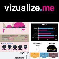 Visualize.me luo urastasi kauniita kuvioita, infograafeja. Voit hakea siihen tiedot myös suoraan LinkedInistä.