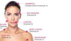 When it comes to cosmetics, read all labels carefully!  Look out for formaldehyde and its substitutes like imidazolidnyl urea and DMDM hydantoin when buying cosmetics. We strongly encourage EVERYONE to read – not skim – the ingredient list on their skincare products before purchasing. Click through for more tips for safe skincare. | skin care | health and wellness | chemicals | ethical skincare