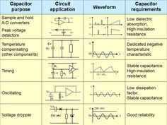 Film Capacitors Application Guide - 1
