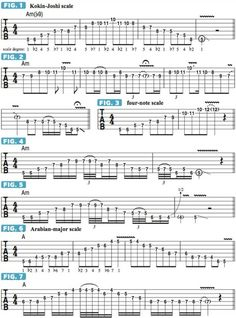 The Pros Will Help You Learn Guitar With These Tips! Guitar Tabs And Chords, Guitar Strumming, Guitar Chords For Songs, Guitar Riffs, Music Chords, Fingerstyle Guitar, Music Tabs, Flute Sheet Music, Guitar Sheet Music