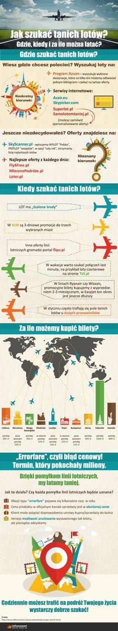 Gdzie szukać tanich lotów - infografika ; Kiedy kupować bilety lotnicze,za ile można kupić bilety lotnicze; Jak tanio podróżować; gdzie szukać najtańszych ofert