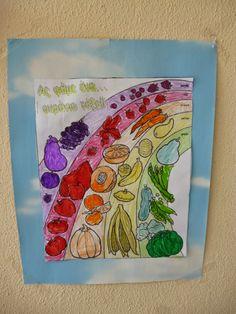 Πρώτη κασετίνα!: Ένα ουράνιο τόξο στη διατροφή μας! Nutrition, Blog, Education, Vegetables, Blogging, Vegetable Recipes, Onderwijs, Learning, Veggies